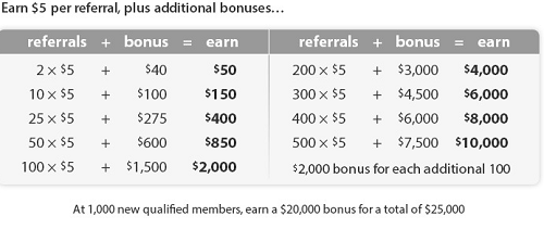 ebates referral program