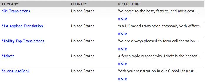 Real Translator Jobs list of sites