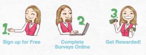 Survey Compare Review