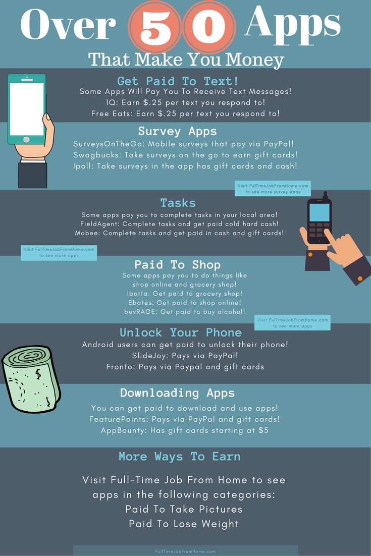 Did you know you could make money with your smartphone? Here're over 50 apps you can use to make money on the go. All scam free, legitimate, and pay!