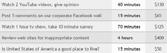 take surveys for cash is a scam