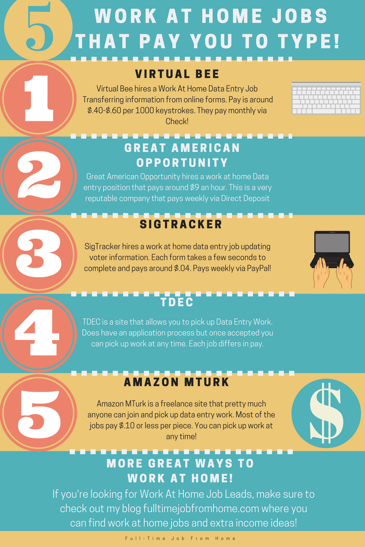Did you know you could work at home and make money typing? Here're 5 Legitimate Data Entry Companies that pay you to type!
