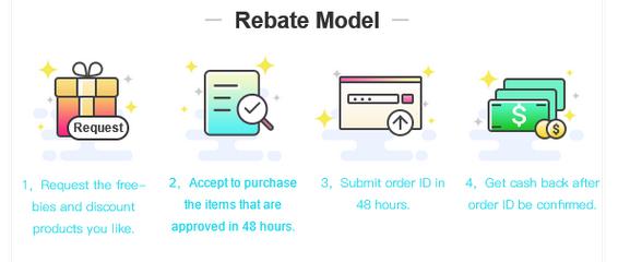 extreme rebate review rebate model