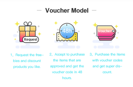 extreme rebate review voucher model